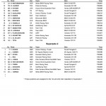 Superpole Entry List